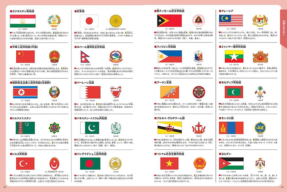 の 国旗 一覧 世界